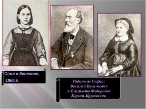 Софья Ковалевская - родители