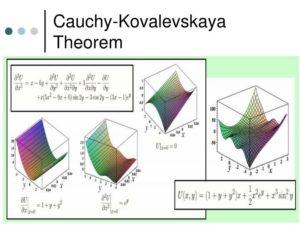 теорема cauchy-kovalevskaya